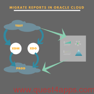Migrate Reports