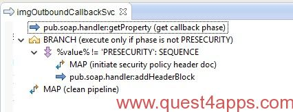 Outbound Callback Service Implementation